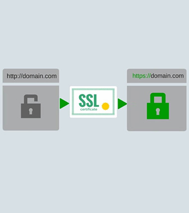SSL (http to https) миграция