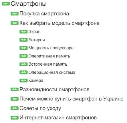 Пример правильной структуры заголовков на странице