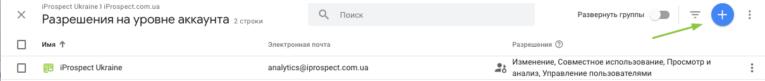 Скриншот из Google Analytics