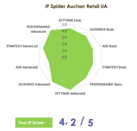 iP_Spider_Auchan_Retail_UA_2