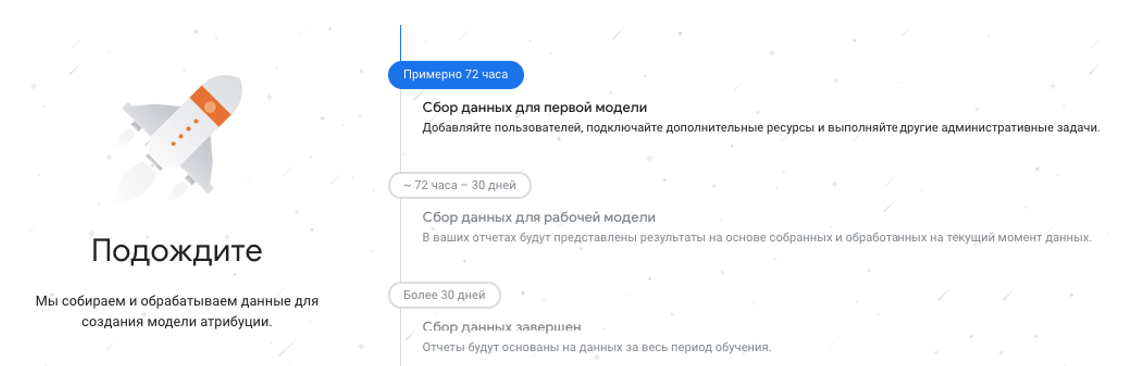 Google Attribution начало работы