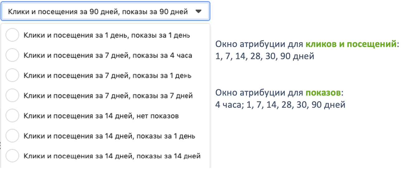 Окно атрибуции Facebook