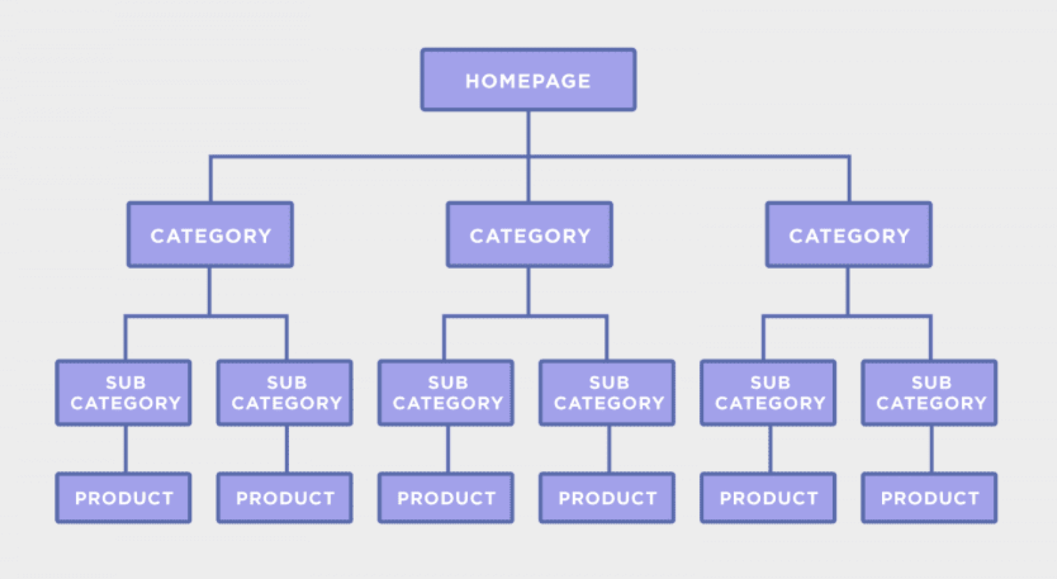качественная-структура-сайта